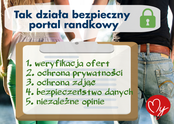 portal do randkowania Bielsko-Biała